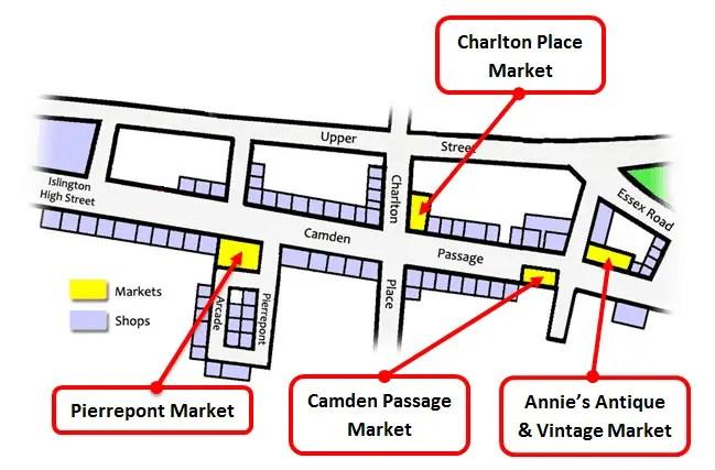 Camden-Passage-Markets