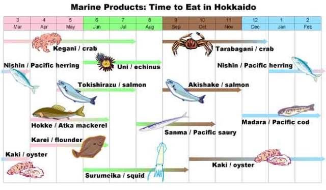 time-to-eat-in-hokkaido_ol