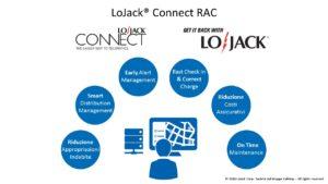 lojack-connect-rac