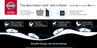 Nissan Leaf To Feature World's First e-Pedal (Single Pedal)
