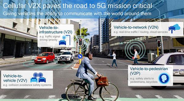 Tecnologia Cellular V2X: primi test annunciati in Giappone