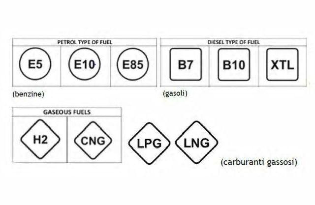 Etichettature carburanti: obbligo da ottobre su veicoli nuovi e stazioni di servizio