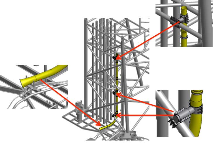 J-Tube and Riser System layout