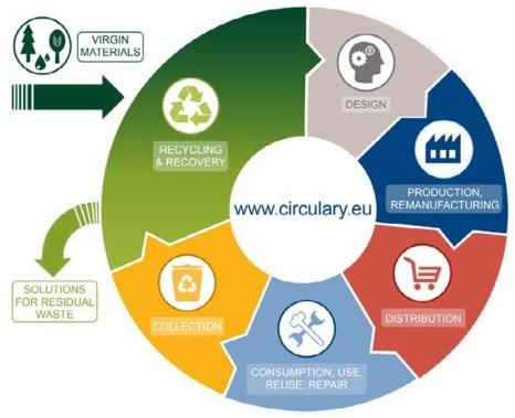 Sun Chemical Corp Juhasz Circular