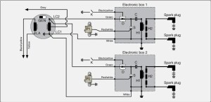Rotax 503 Ignition Wiring Diagram  Life Style By