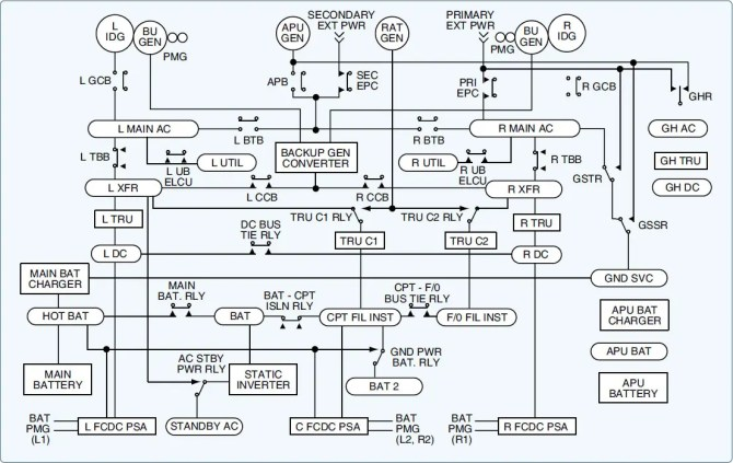 wiring installation – wiring diagrams