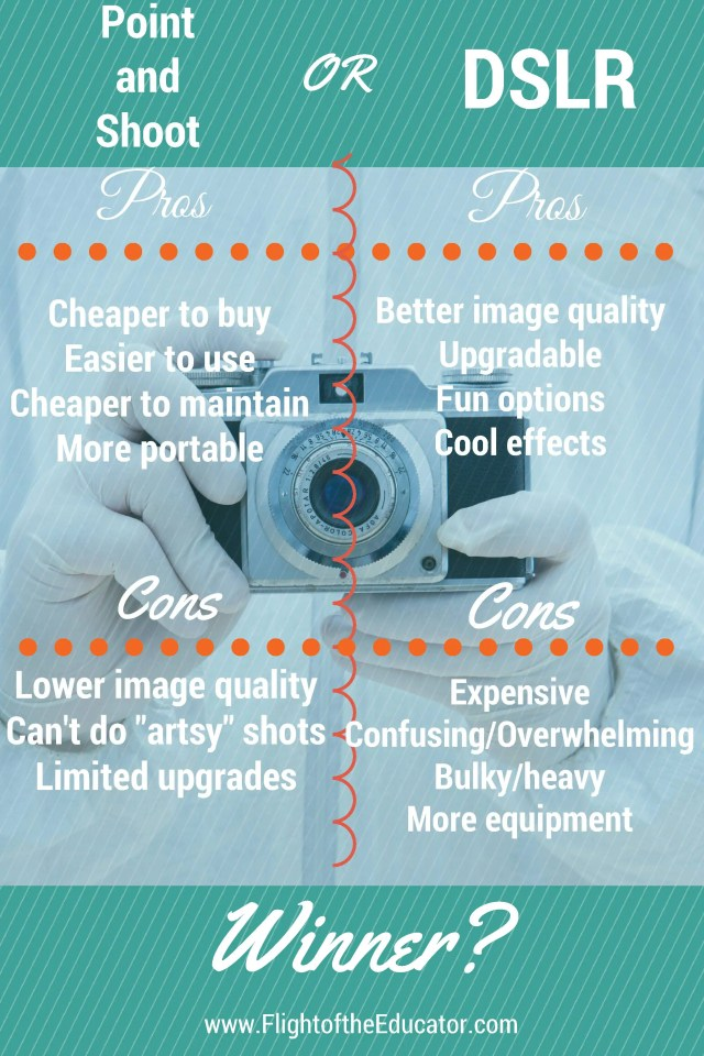 Pros and Cons DSLR and point and shoot