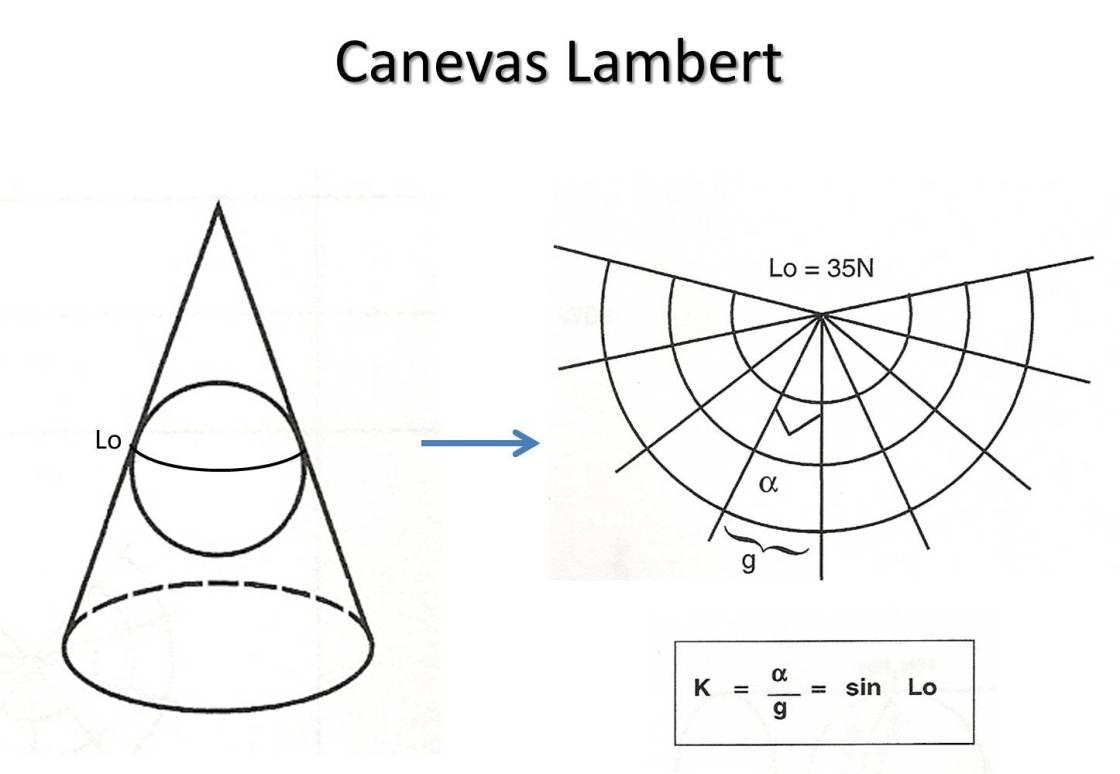 Canevas Lambert