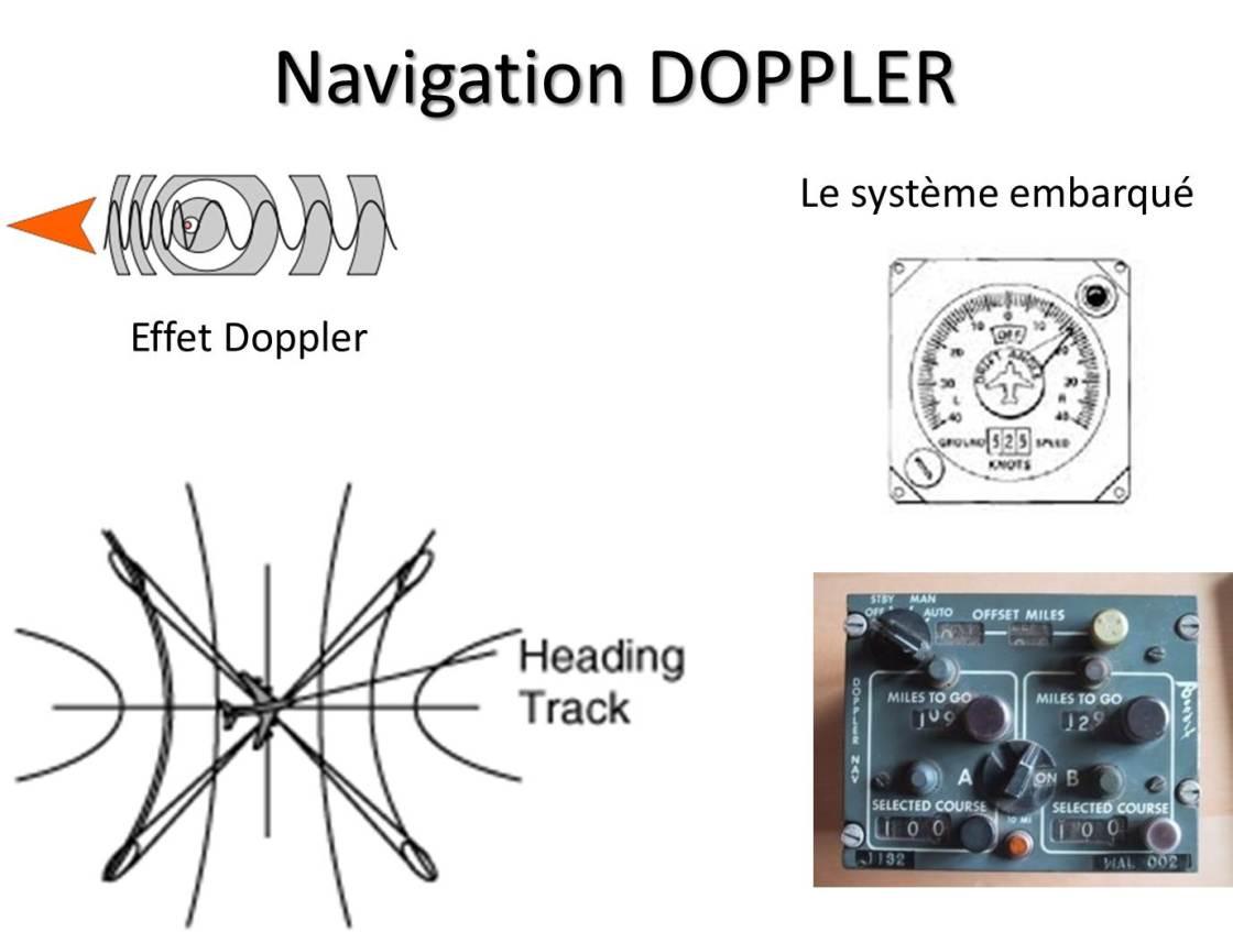 Nav doppler