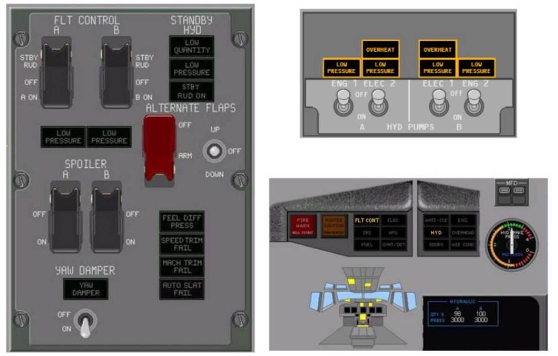 Panneaux hydrauliques