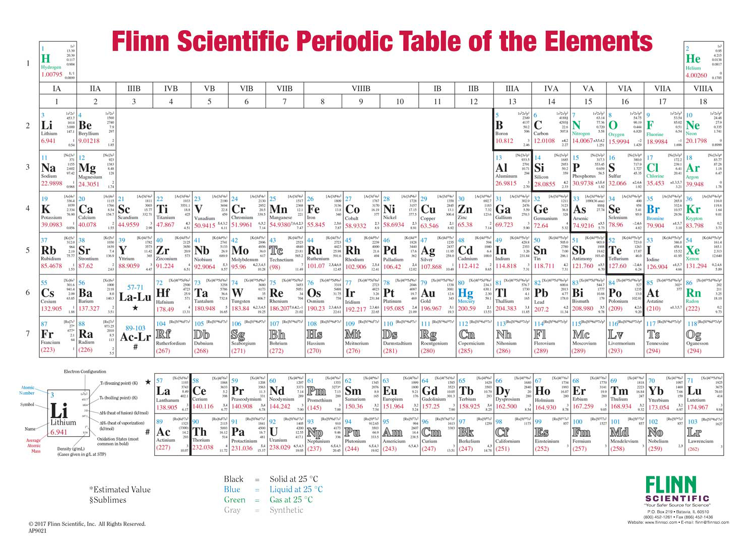 Free Resume Templates » Periodic Table Of Elements With Atomic Number And  Weight Best Of Printable Periodic Tables For Chemistry Science Notes And  Best Best ...