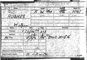 HUGHES, William - Medal Card - 2