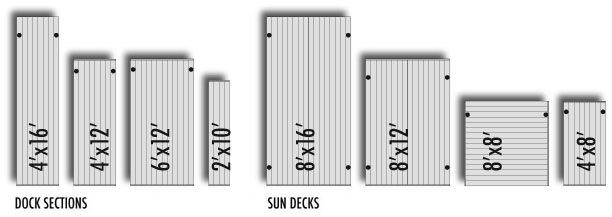 Roll-In Dock sample sections and sun decks.
