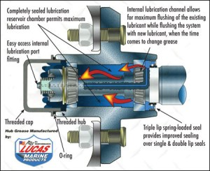 Diagram of the Vortex wheel hub.