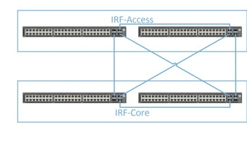 IRF MAD Detection - Flomain Networking
