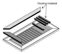 Chameleon Tile and Stone Registers, Floor Vent Registers, register for tile, floor grilles, grates, diffusers, vents, floor register, registers