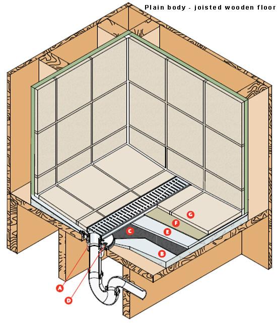 Quartz by aco, Shower Channels, Linear Drain, linear shower channel, shower channel drain, Quick Drain, square drain, rectangle drains, floor grilles, shower grates, Quick Drain