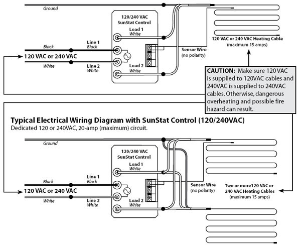 suntouch slab heat install 11 jpg radiant heating thermostat wiring diagram radiant auto wiring 600 x 494