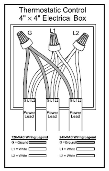 slabheat cable specification and installation instructions