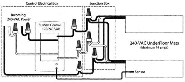 blog underfloor heating specifications and installation procedure installing underfloor heating underfloor heat, groupstat, loudmouth, heated floor mat, heat mat, radiant floor