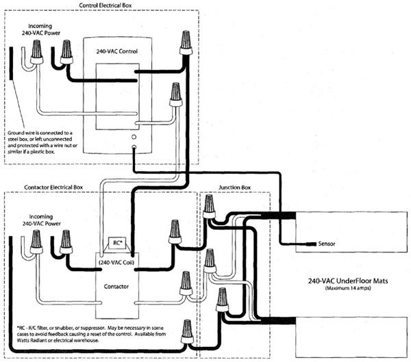 underfloor heating specifications and installation procedure