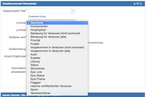 """JIRA Dashboard Widget """"Zweidimensionale Filterstatistik"""" - Die Auswahl für die Beschriftung der Achsen"""