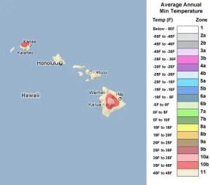 Hawaii USDA Zones