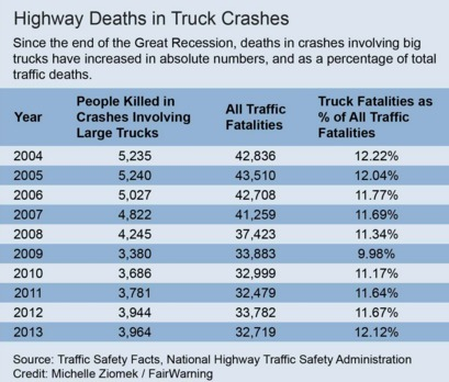 highwaydeaths