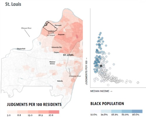 ProPublica's analysis found that majority black neighborhoods were hit twice as hard by court judgments as majority white neighborhoods, even when adjusting for differences in income. Here's a look at how collection suits cluster in black neighborhoods in the St. Louis area.