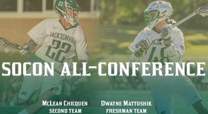 JU Men:  Chicquen and Mattushik Earn All-Conference Distinctions
