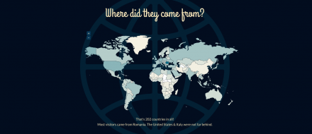 Blog 2014 - Countries