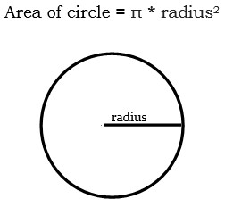 java program to calculate area of circle using method