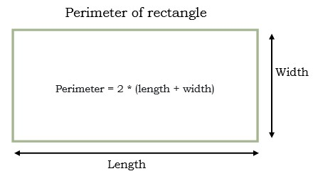 java program to find perimeter of a rectangle