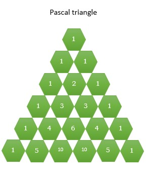 java program to display pascal triangle