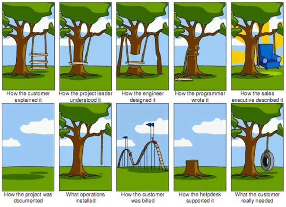 2016.01.06 - tree-swing-project-management-large