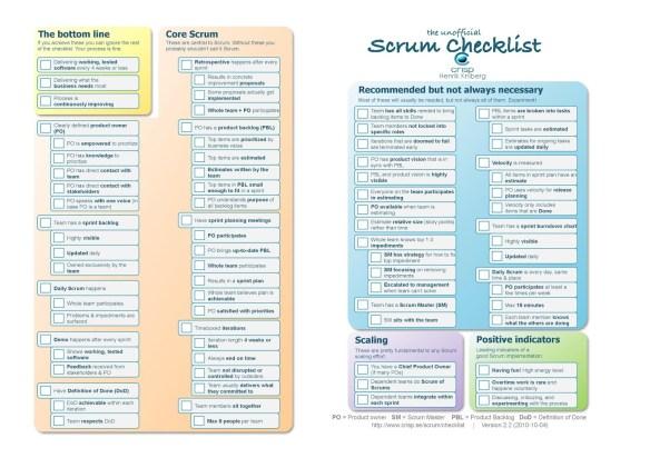 2016.05.02 - Scrum-Checklist