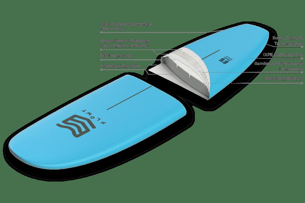 FlowtPremium76ConstructionSpecs3D