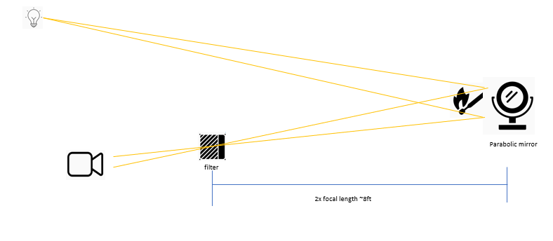 A picture containing object, person  Description automatically generated