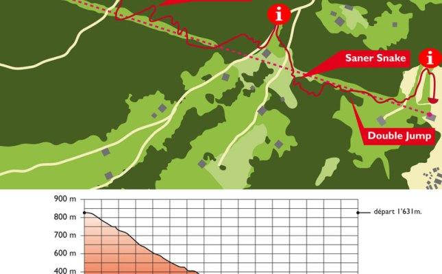 Downhill World Championships Champery 2011 MAP Karte