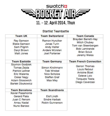 Startlist Teambattle RA14