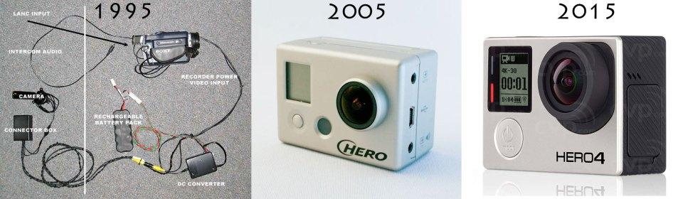 actioncam bullet hero gopro headcam