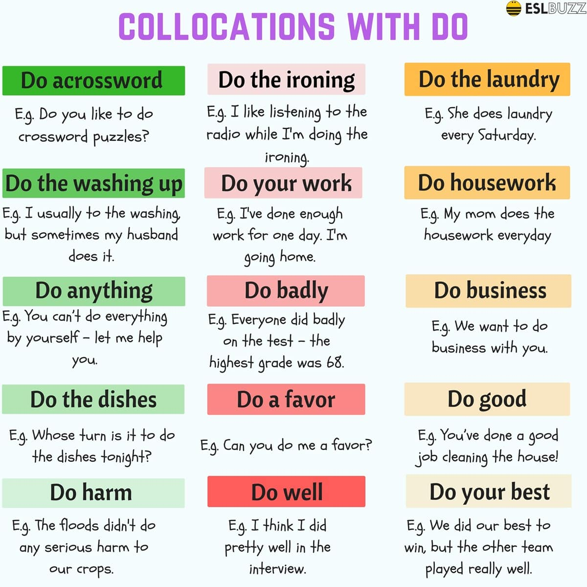 Common Verb Collocations In English Fluent Land