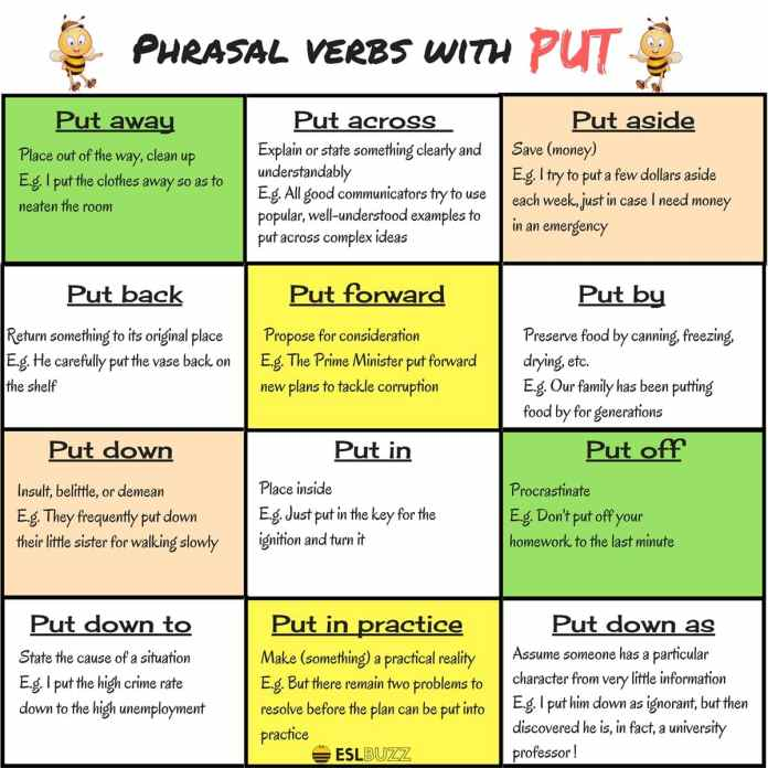 153.Phrasal Verbs with PUT