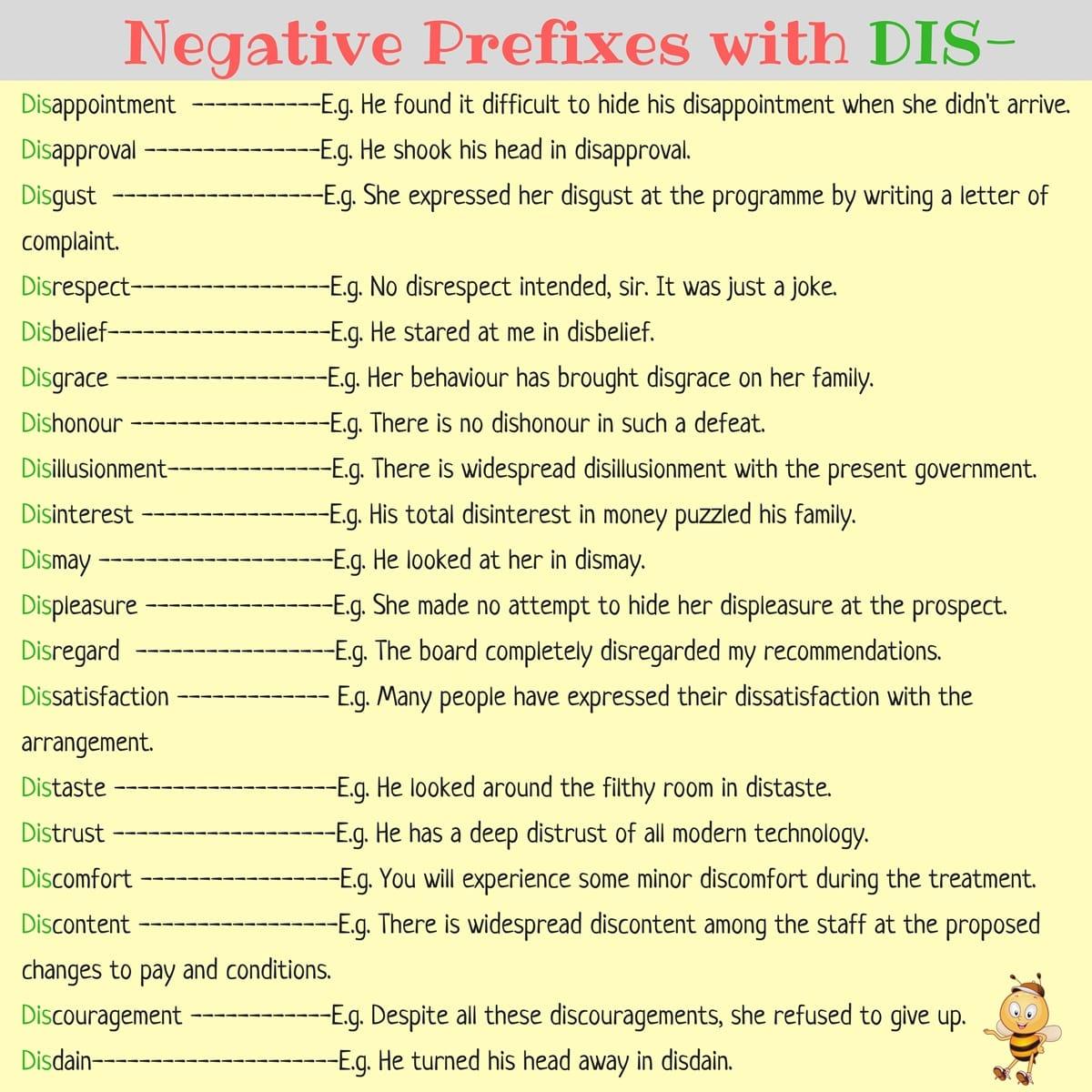 Antonyms List Using Common Prefixes In English Fluent Land