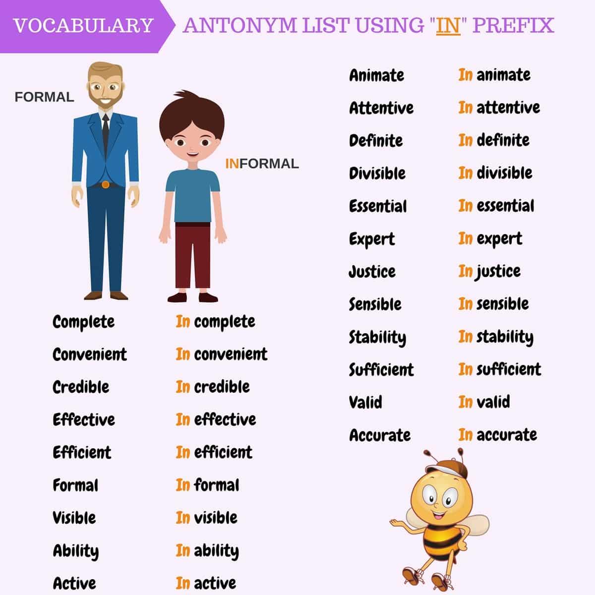 Negative Prefixes Antonyms List Using Popular Prefixes In