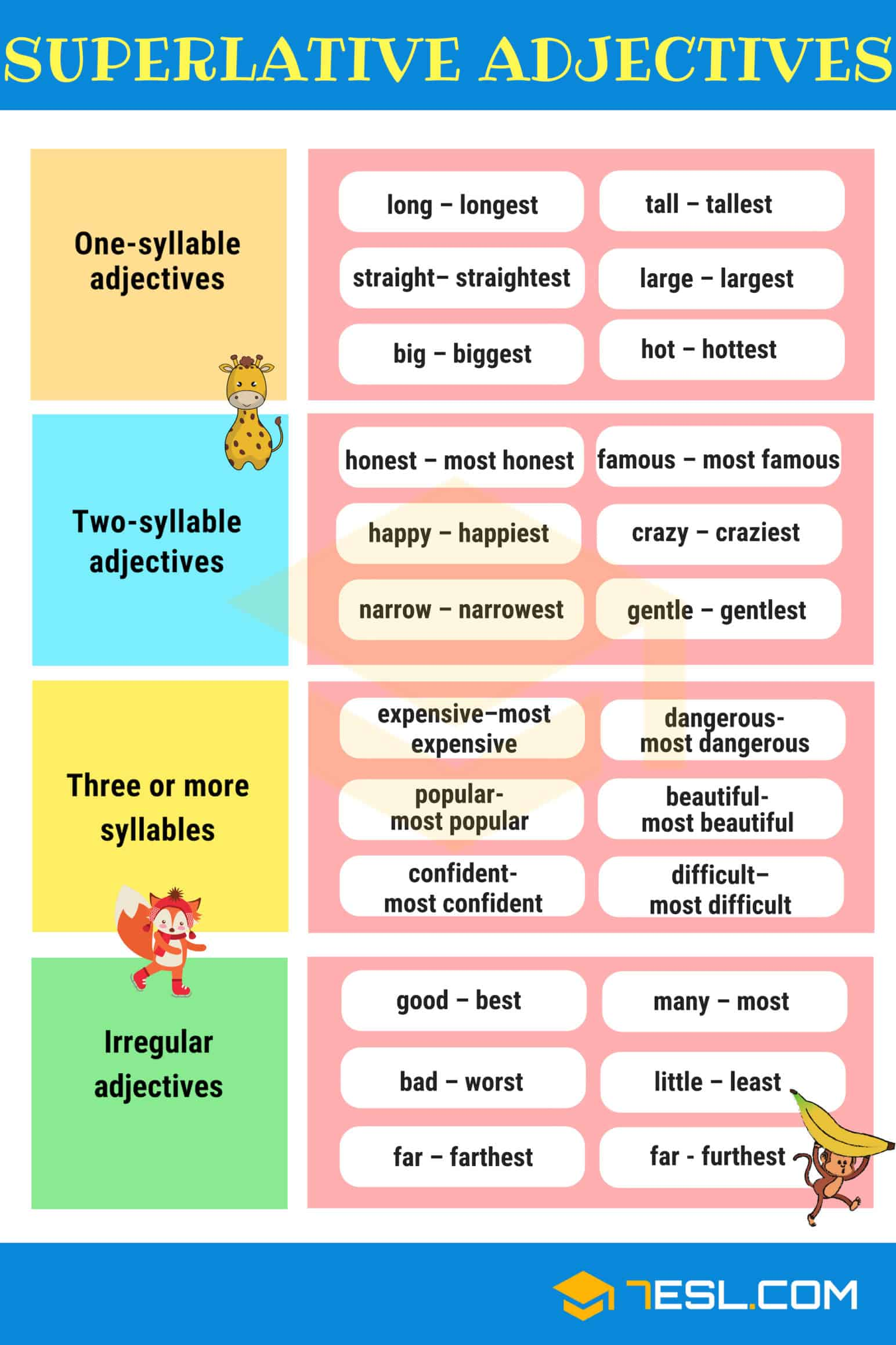 Comparison Of Adjectives Grammar Rules