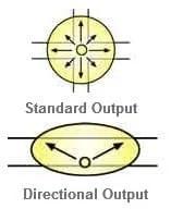 Standard Directional