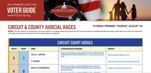 Florida Family Policy Council 2016 Primary Judicial Voter Guide