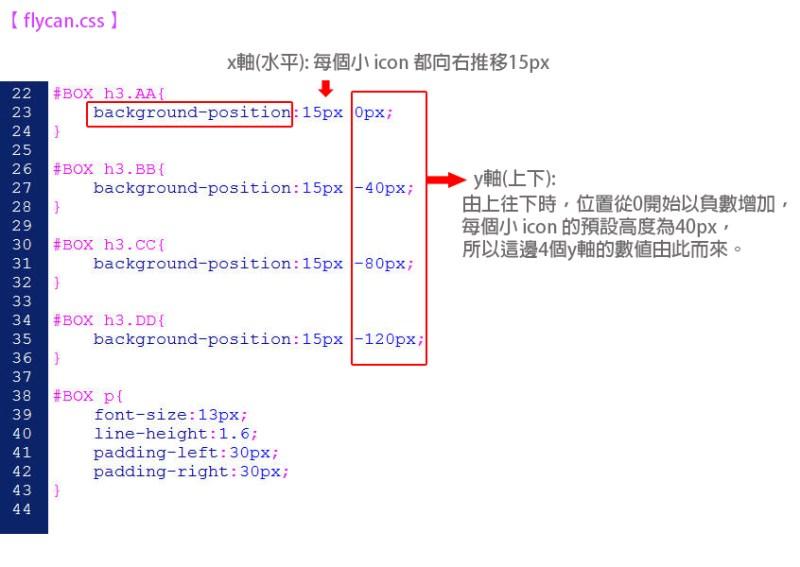 CSS 教學 - 網頁排版  - CSS 教學 - CSS Sprite 網頁優化技巧入門 - FLY-09-1