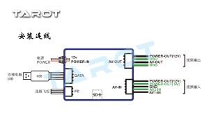 Tarot ZYXOSD Video Overlay System for ZYXM FC TL300C